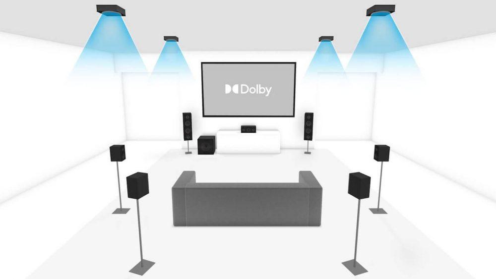 5.1 vs. 7.1 speakers - more channels